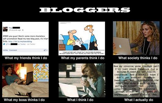 Bloggers Meme