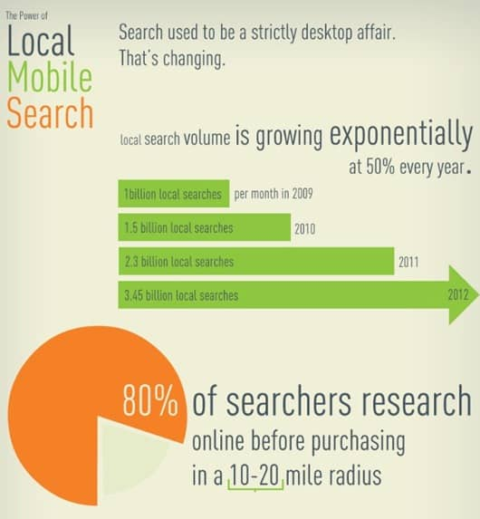 Local-mobile-search-website