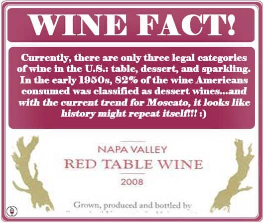 WINE FACT Wine Classifying
