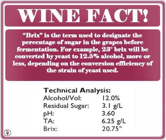 WINE FACT: What is Brix?