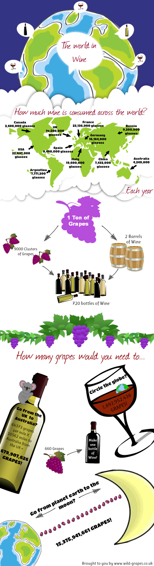 The World in Wine - INFOGRAPHIC