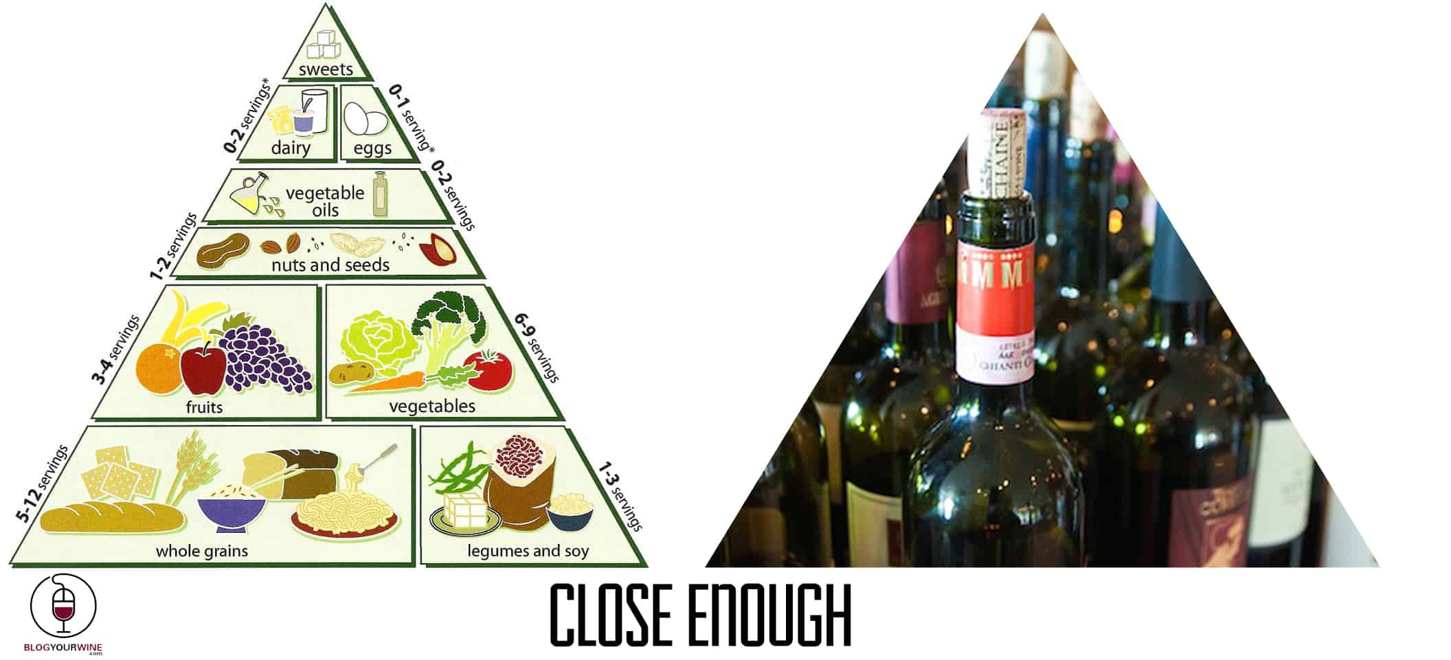 Wine-Food-Pyramid